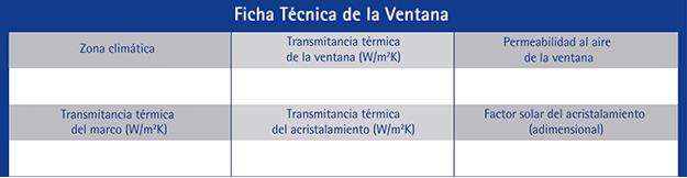 Detalle de la Ficha técnica de la Ventana - Etiqueta de Eficiencia Energética de Ventanas
