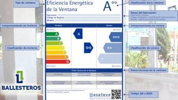 Etiqueta de Eficiencia Energética de la Ventana