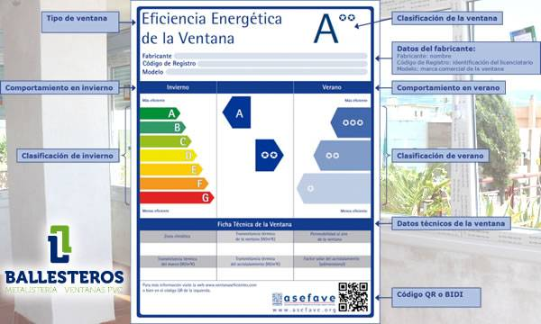 descripcion_etiqueta_eficiencia_energetica